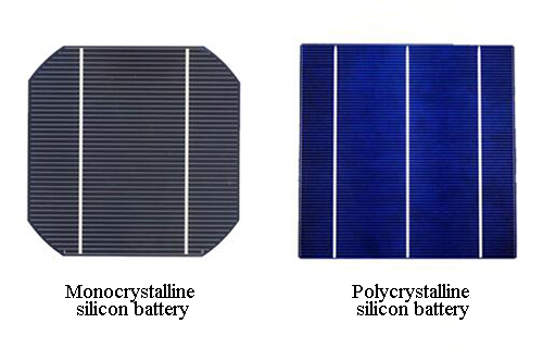 Basic requirements and classification of battery modules